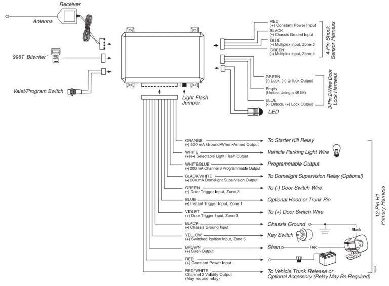 commando car alarm wiring diagram  port a cool