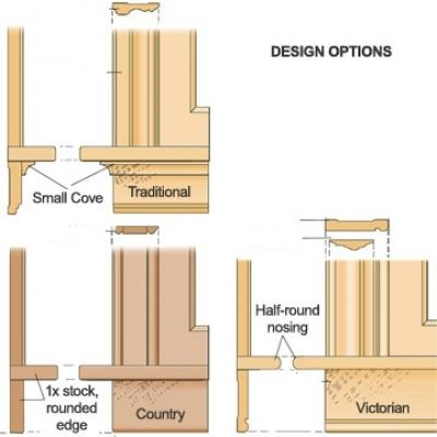 How To Install Window Trim Using The Wrap Around And Stool And Apron Methods Rosette And Plinth Blocks Interior Window Trim Moldings And Trim Interior Windows