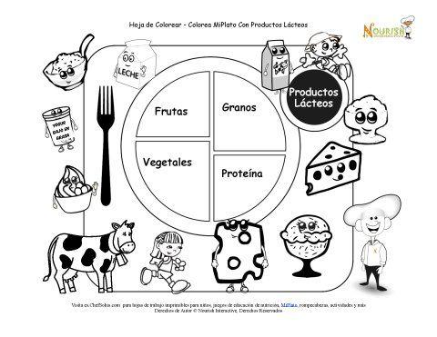 Hoja Imprimible Para Colorear De Productos De Los Lacteos De Miplato Alimentacion Saludable Para Ninos Alimentacion Saludable Alimentacion