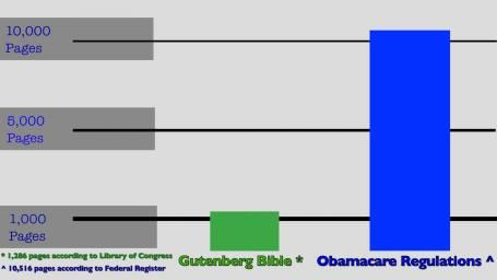 obamacare regulations comparison here s to your health pinterest