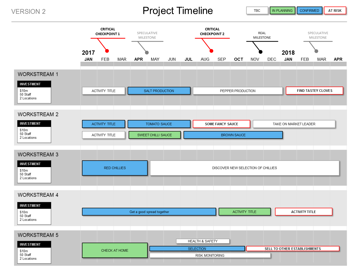 Powerpoint Project Timeline Template Project Timeline Template - Sample project timeline template