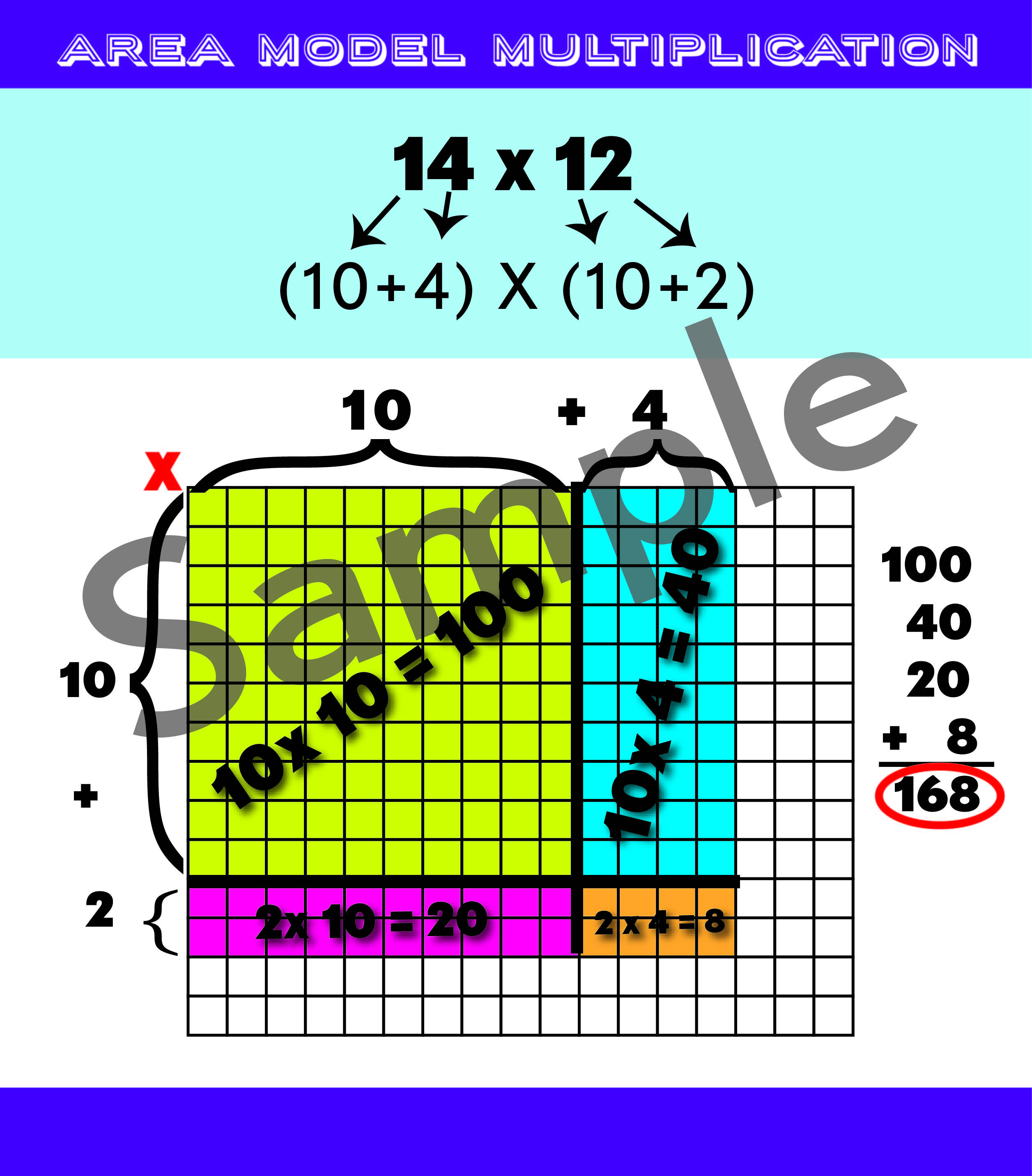 Area Model Multiplication Poster