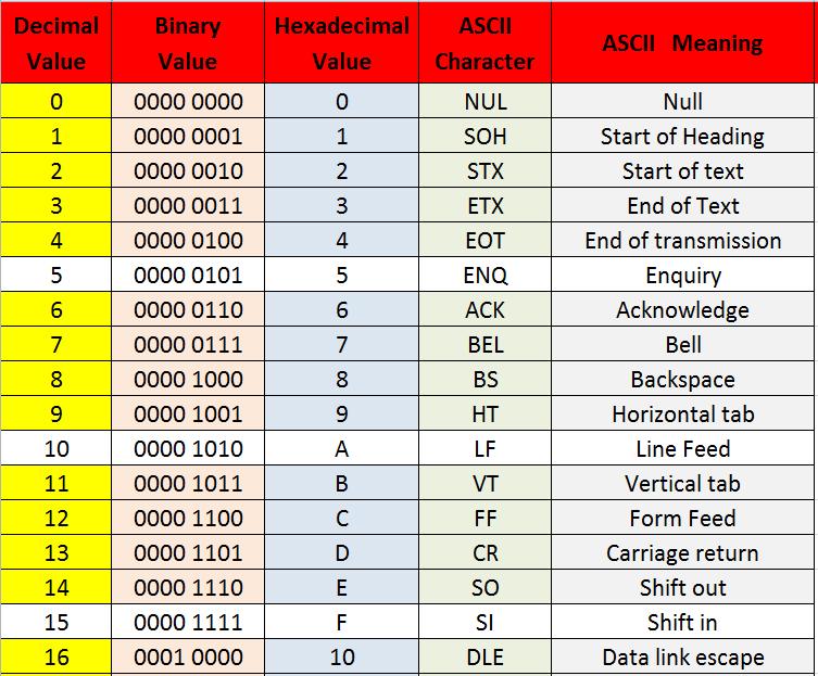 Binary table 5 bitcoins alpari binary options review