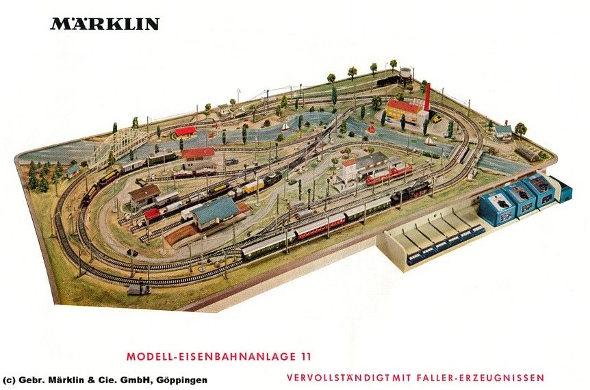 My Model Railroad About Me My Layout Manual Guide