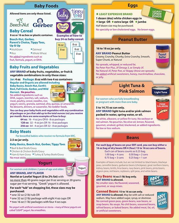 Florida WIC Food List Baby Foods, Yogurt, Eggs, Peanut