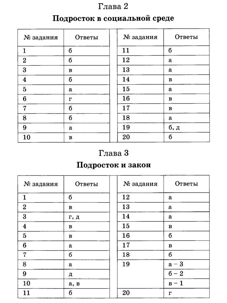 Gjzcybntkmyfz pfgbcrf 2 класс фгос русский язык канакина