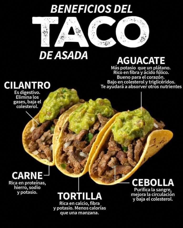 Nutrition Solutions Juice Bar Nutritionwithcancer Info 4325727032 Food Mexican Food Recipes Tacos