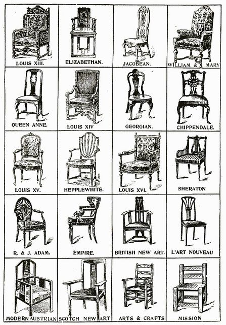 Types Of Chairs Furniture Furniture Styles Antique Furniture
