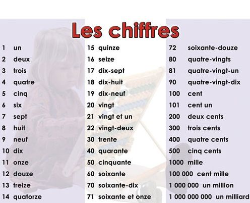 how to learn french numbers fast