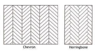 History Of Herringbone Chevron Floor Chevron Tile Herringbone Floor