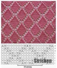 Photo of Stricken Lace knitting