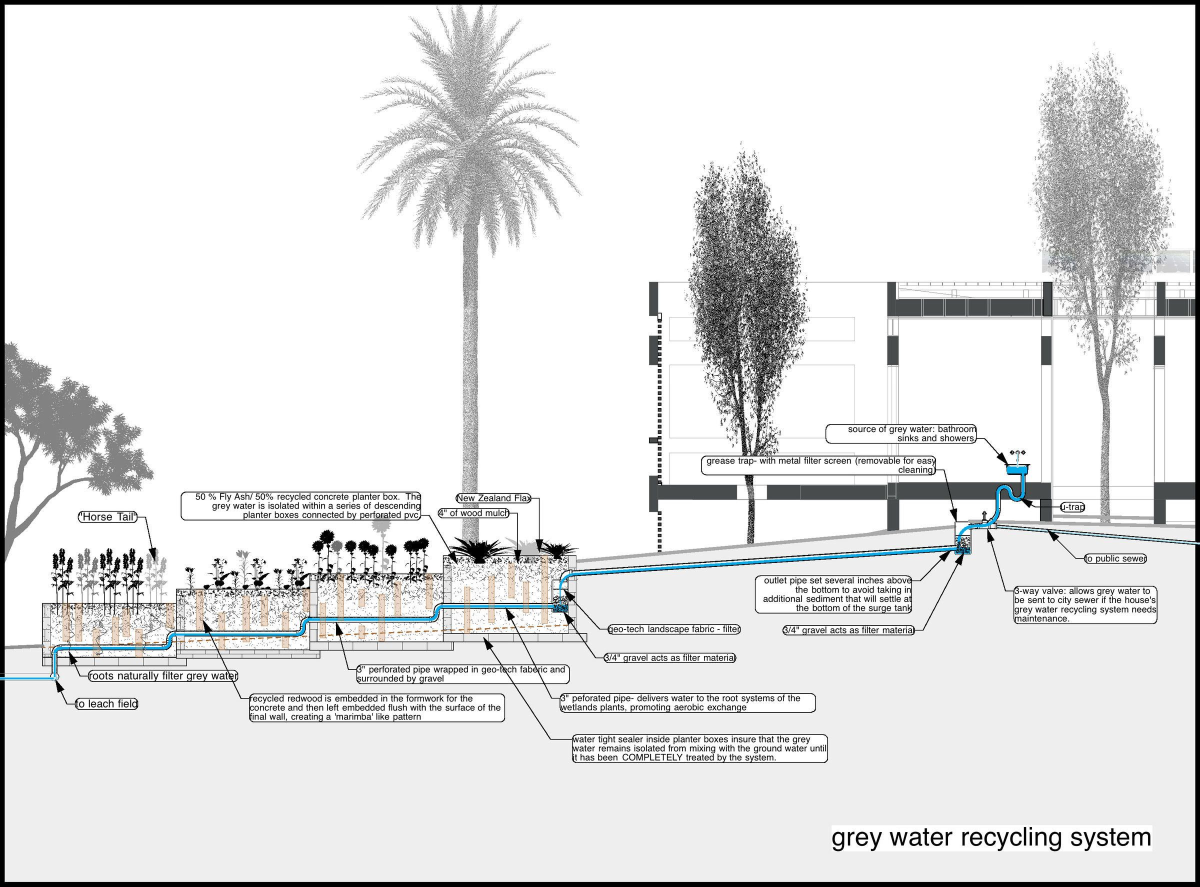 Gray Water Garden Jeremy Levine Design Grey Water Recycling Grey Water System Water Treatment