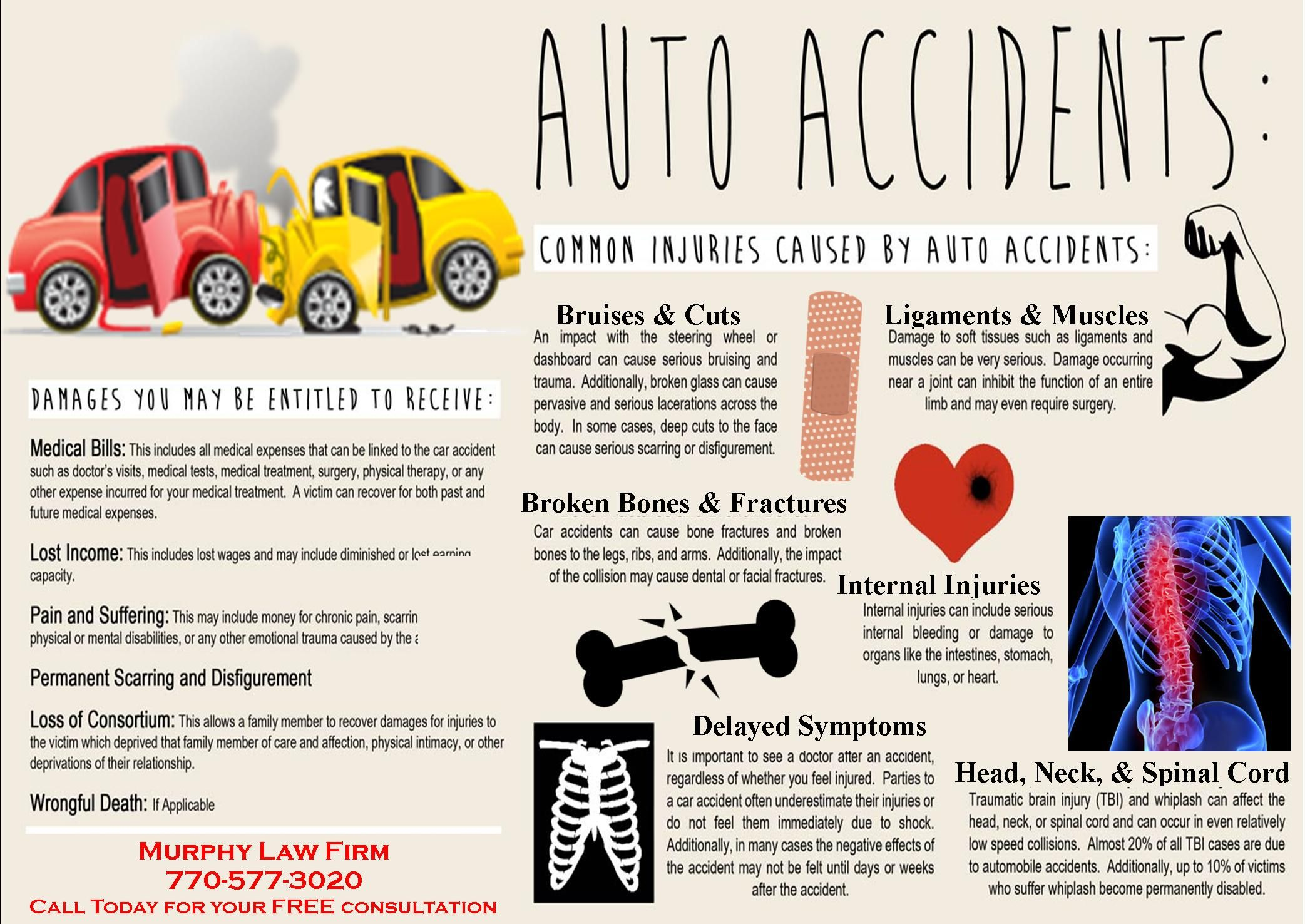 Pin On New York Car Accident Treatment Nyc Whiplash Doctor 1 800 949 6100