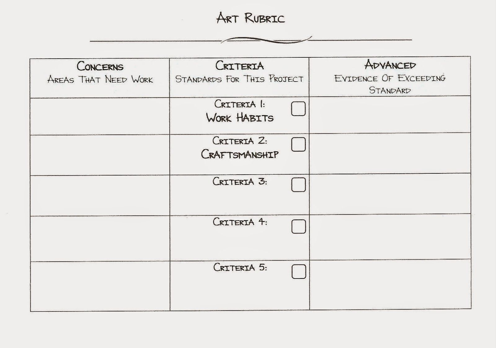 The Single Point Rubric Rubrics Art Rubric Rubric Template
