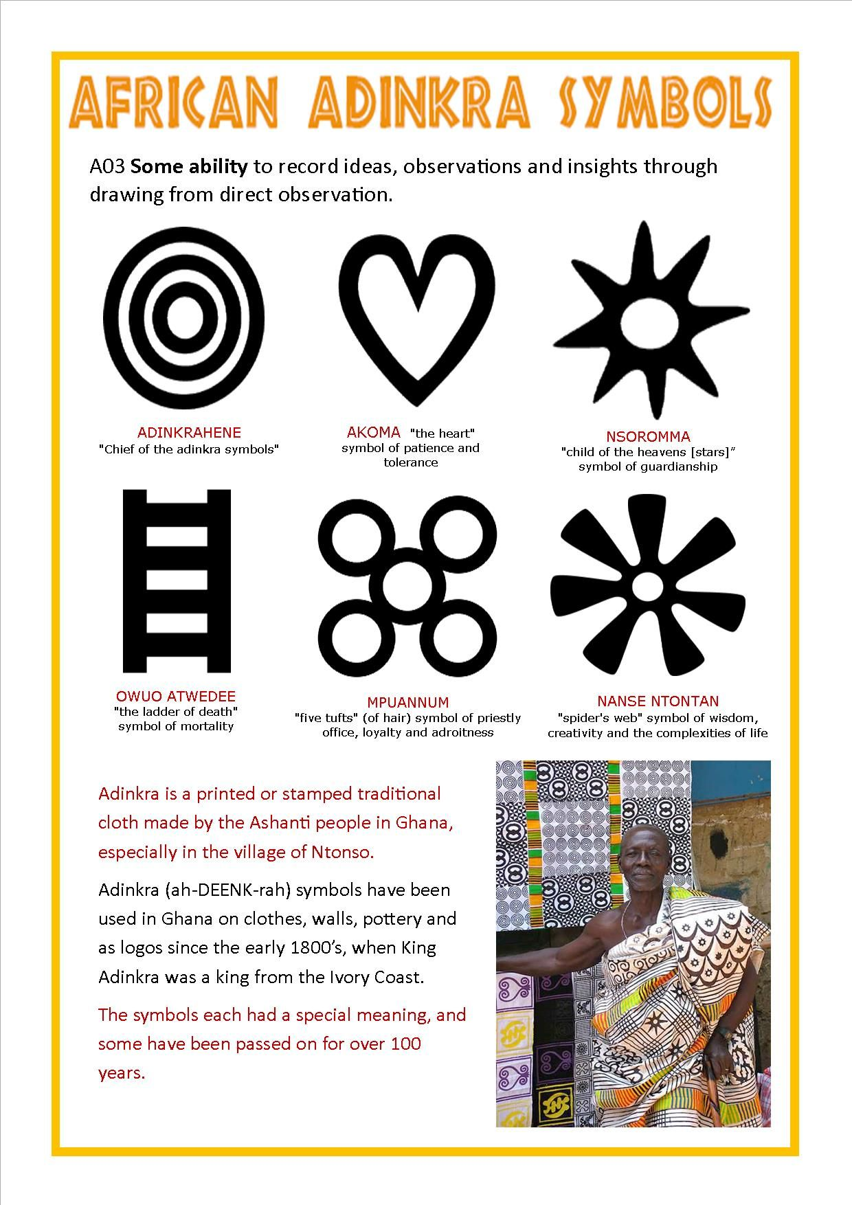 Adinkra symbols and their meanings african art pinterest adinkra symbols and their meanings buycottarizona
