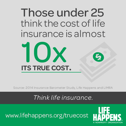 It S Probably Much Cheaper Than You Believe Life Insurance Cost