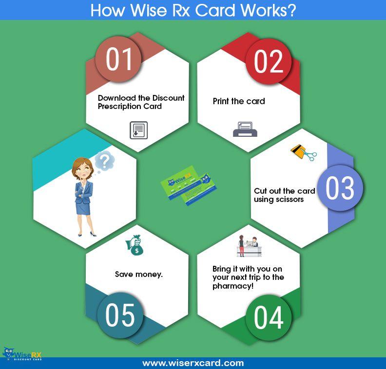 Medication discount card discount card medical