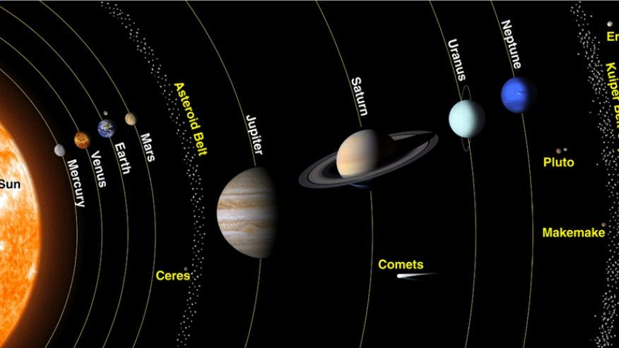 Maybe On My Shoulder Solar System Solar System Pictures Solar System Planets