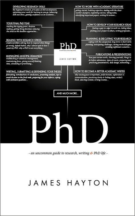 best dissertation methodology editor for hire uk