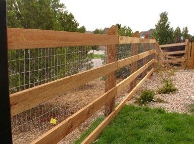 Fence strategy in options