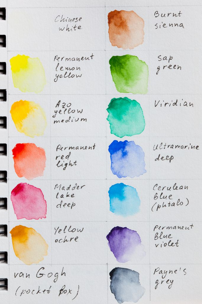 Water Colour Pocket Boxes Review Aquarell Zeichnen Malen