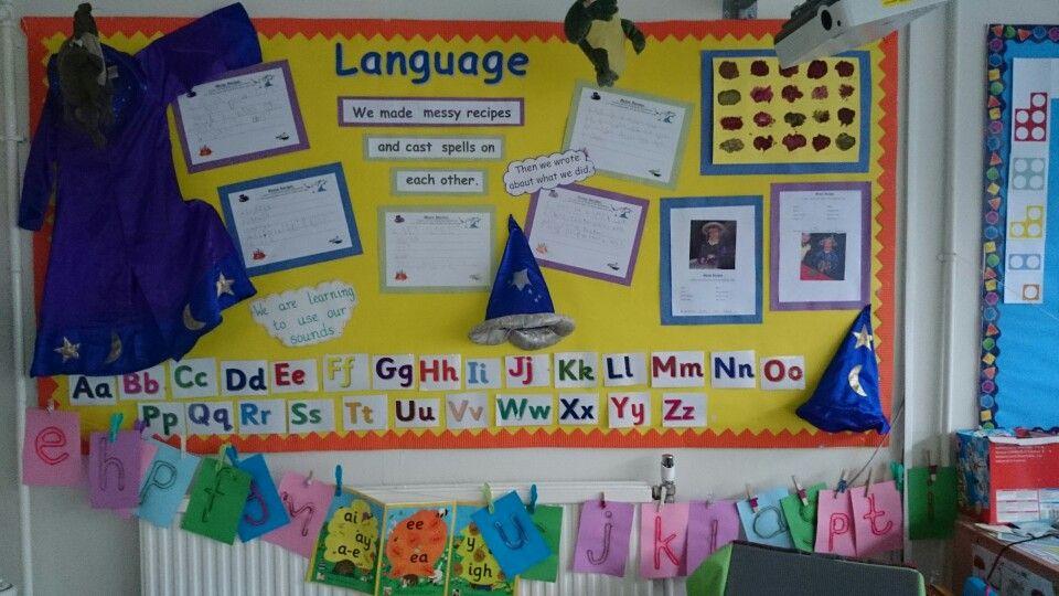 Language display