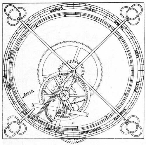 clock gears diagram
