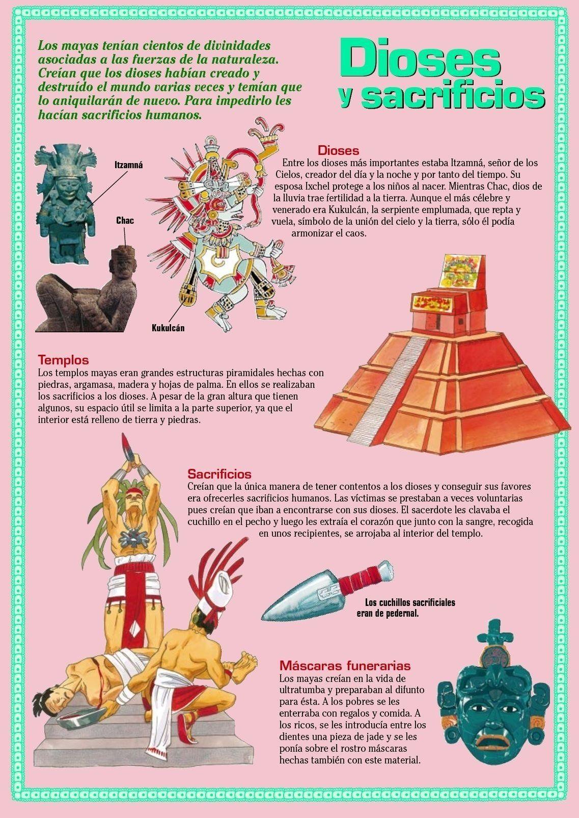 Lo Que Debes Saber De La Cultura Maya En 6 Infografias En Taringa Mexico History Spanish Teaching Resources Spanish Culture