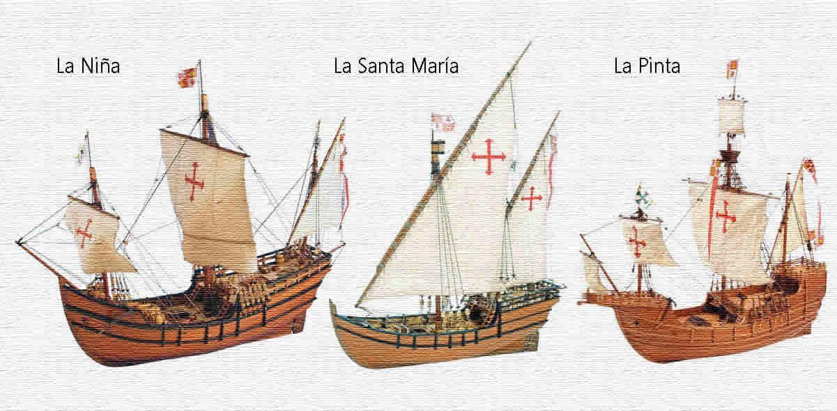La Nina, La Santa Maria, y La ...