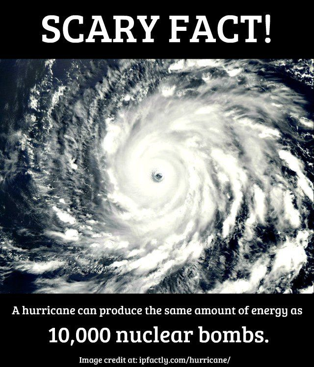 A Hurricane Can Produce The Same Amount Of Energy As 10 000 Nuclear Bombs Facts You Need To Know Scary Facts Nuclear Bomb Hurricane