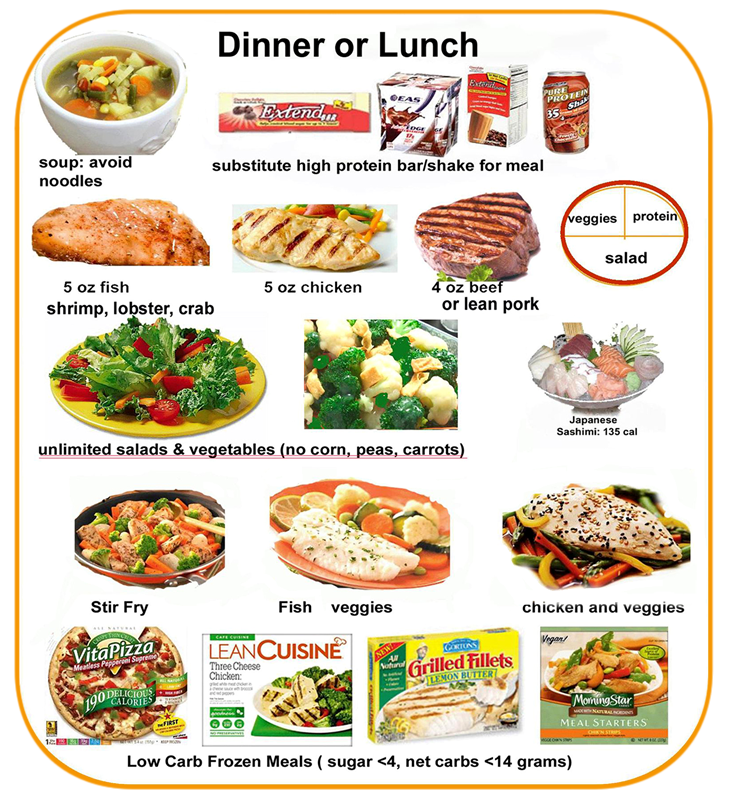 HCG Dinner or Lunch Plan | HCG Foods | Pinterest | Lunches ...