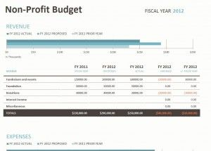 General Logbook Template With Budget Comparison  Certificate