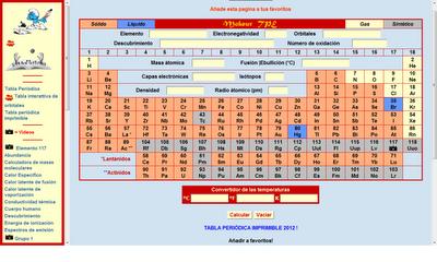 Fuente de recursos tabla peridica interactiva qumica fuente de recursos tabla peridica interactiva urtaz Gallery