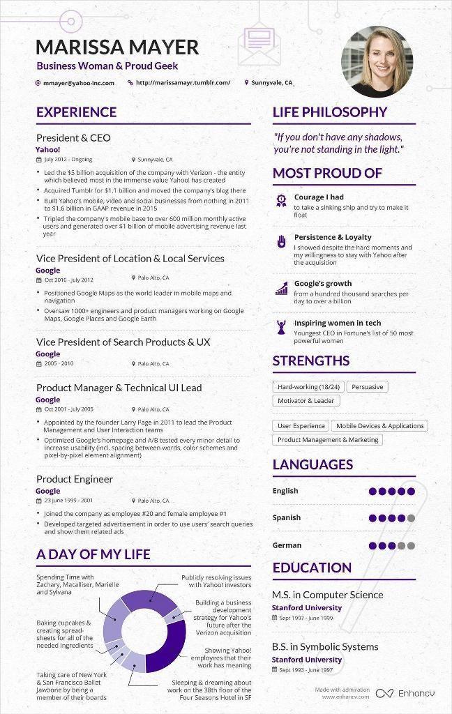 Lebenslauf Vorlage Canva Resume Tips Objective Infografik Lebenslauf Lebenslauf Kreativer Lebenslauf