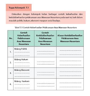 Jawaban Pkn Kelas X Halaman 207 Pelaksanaan Wawasan Nusantara Nifafani Berkelas Halaman Alas