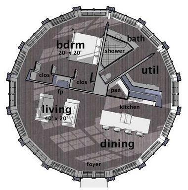 planos de casas redondas