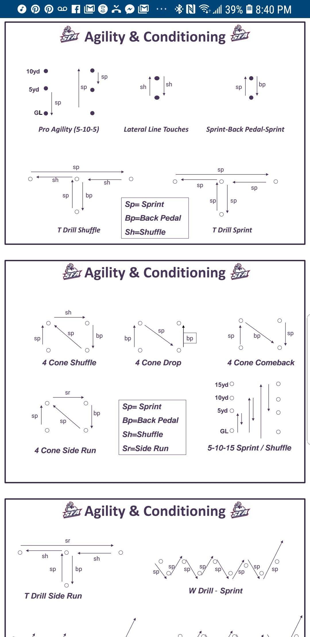 Cone Drills Football Training Drills Soccer Conditioning Drills Netball
