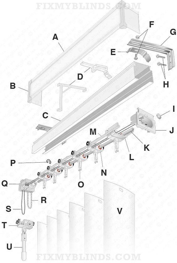 Vertical Blind Diagram Identify Your
