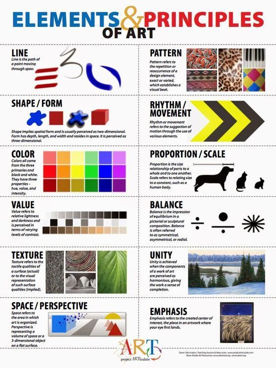 Pin By Nancy Goan On Elements And Principles Pinterest Art - Graphic design elements and principles