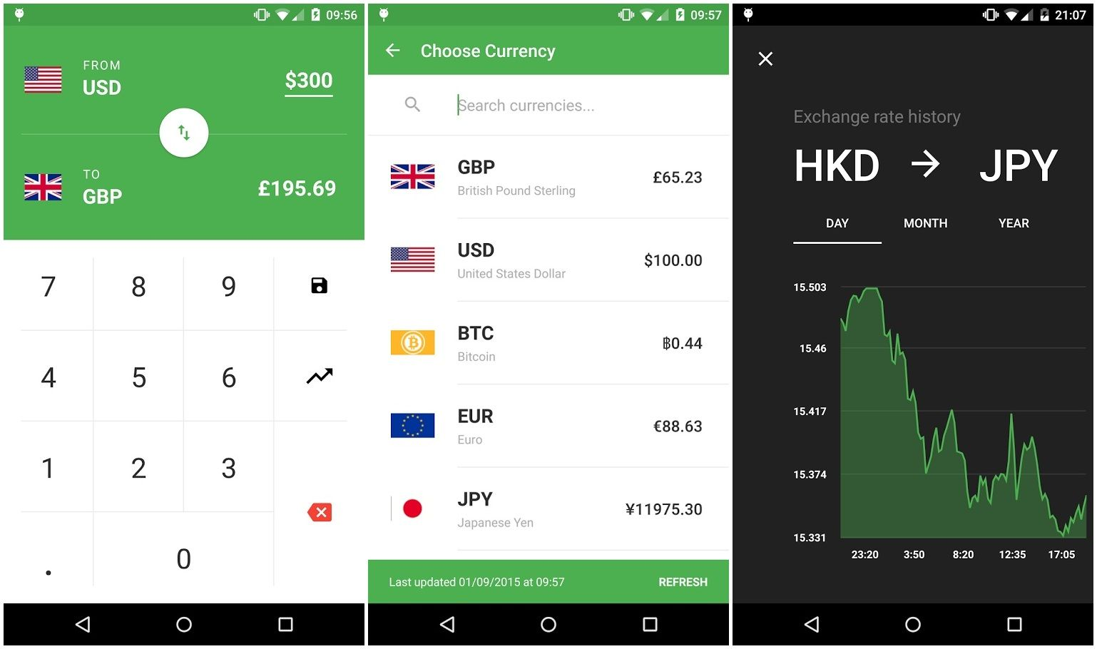 Image Result For Calculations Android Currency Converter Usb