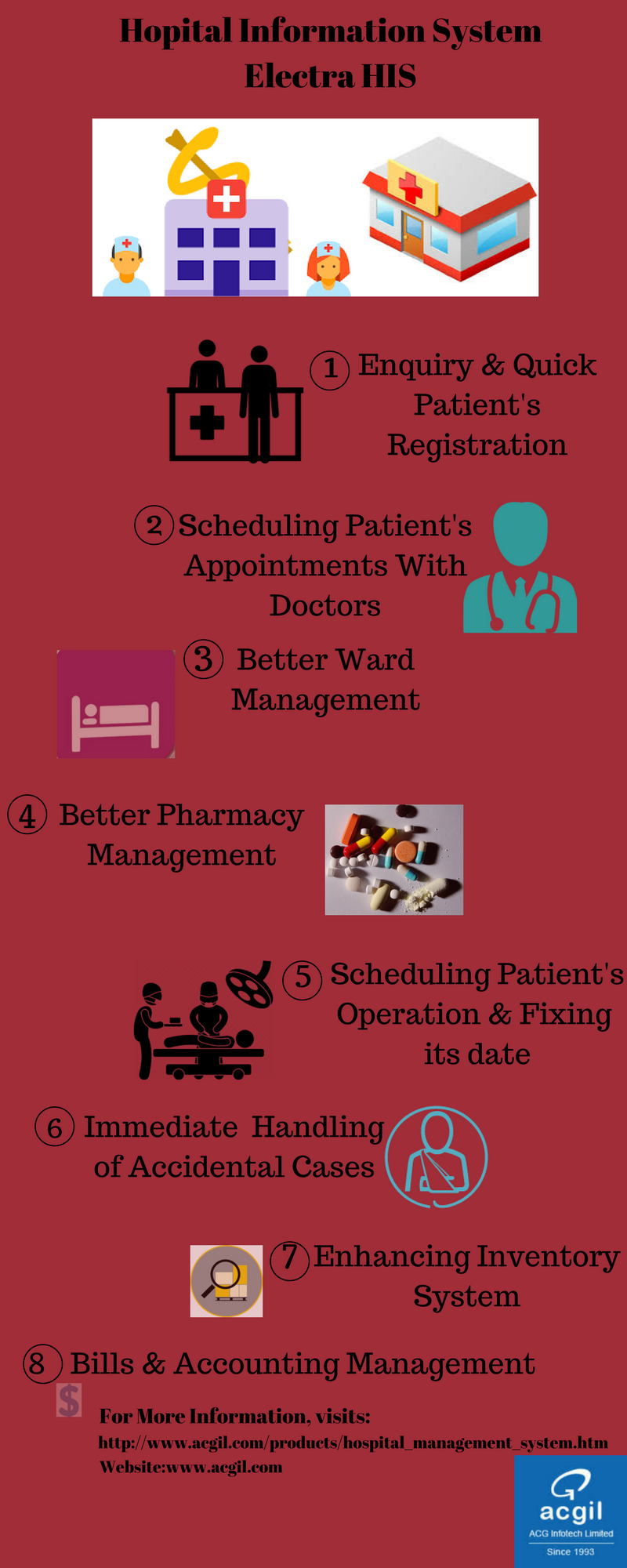 Looking for a hospital information management system, then