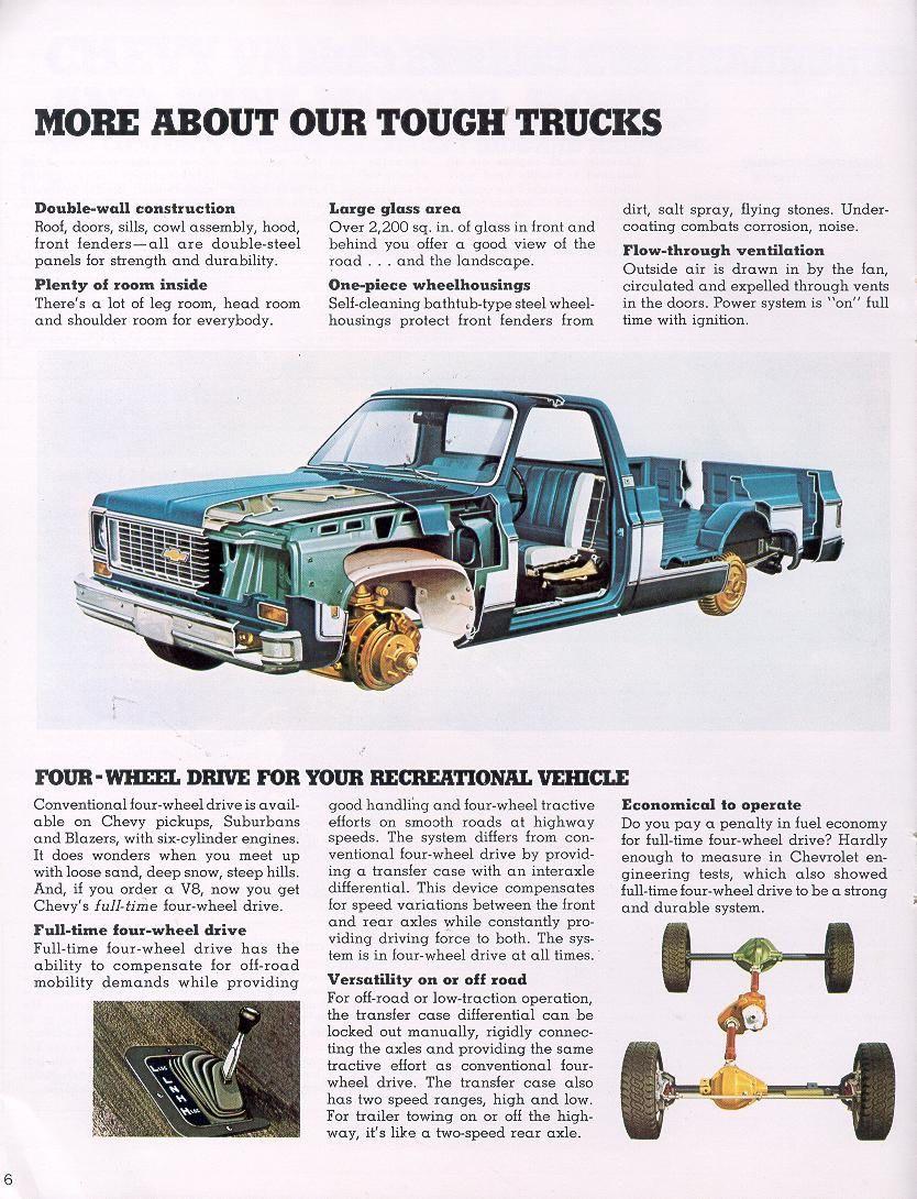 1974 Chevy Recreation Brochure Chevy Trucks Classic Trucks Chevy