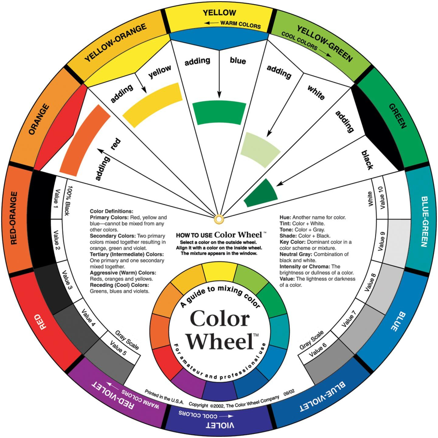 Product Color Wheel Mixing Guide Gt In