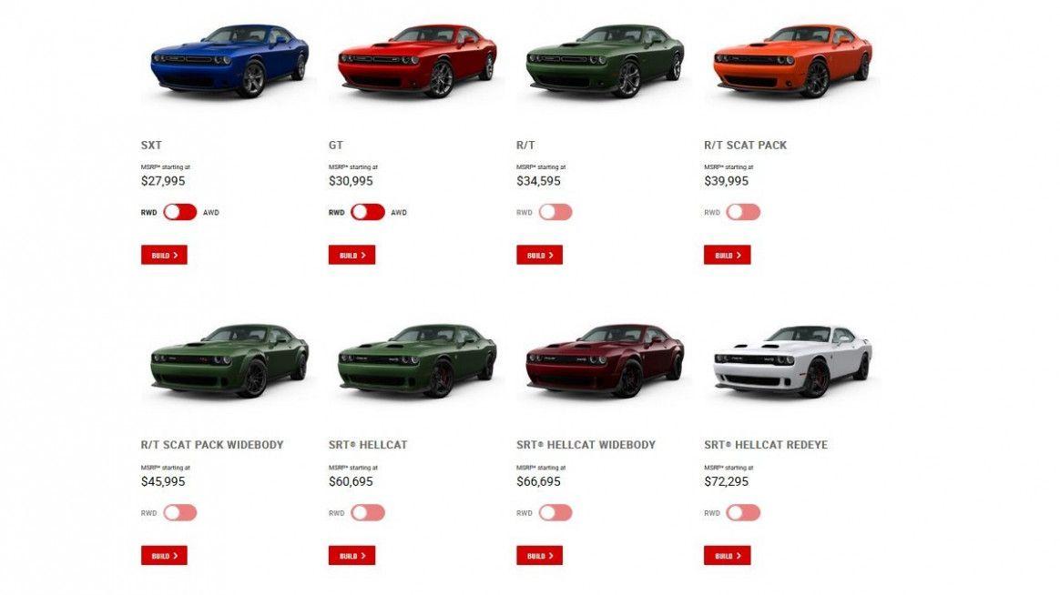 2020 Dodge Mannequin Yr In 2020 Dodge Challenger Dodge Charger Dodge Challenger Srt Hellcat
