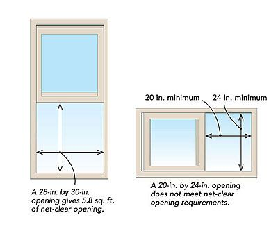Double Hung Gress Window Requirements Understanding Net