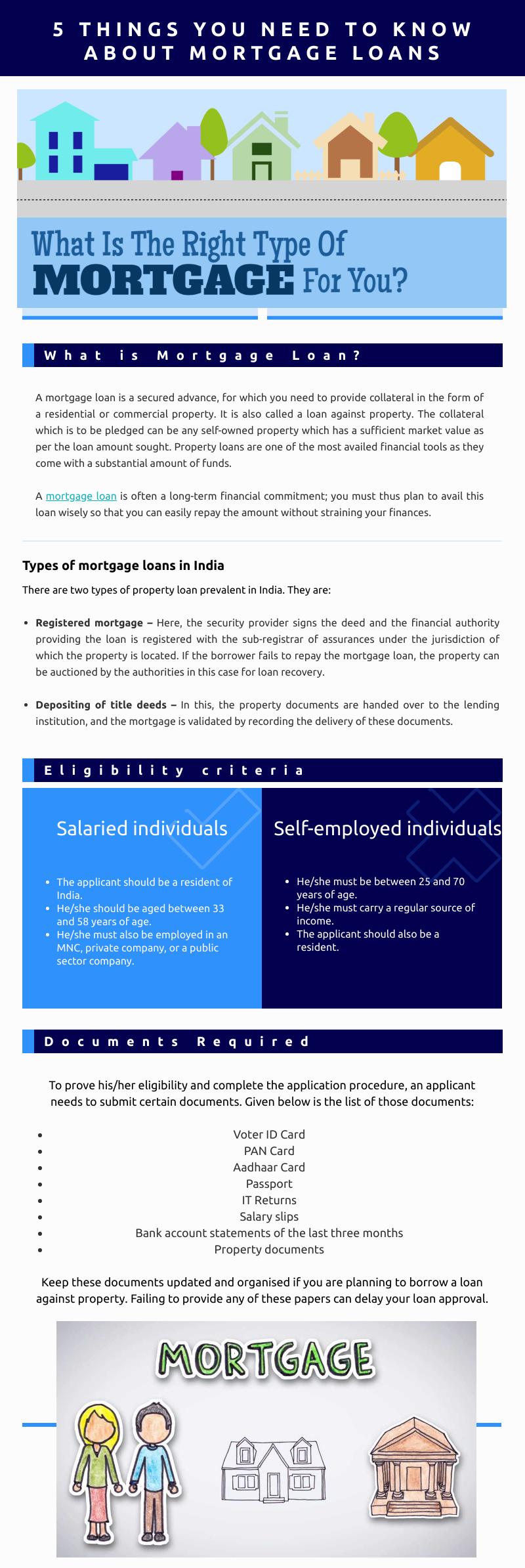 Pin On Mortgage Loan