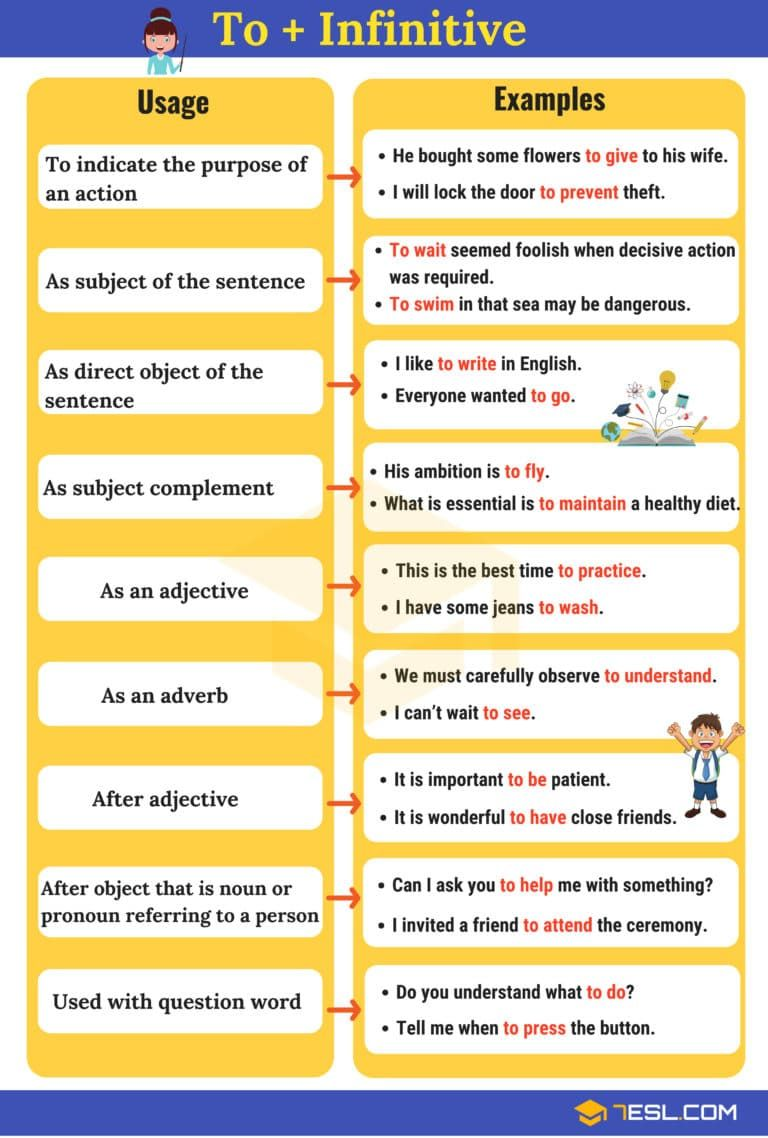Infinitives What Is An Infinitive Functions Examples 7esl Teaching English Grammar Learn English Grammar English Verbs [ 1138 x 768 Pixel ]