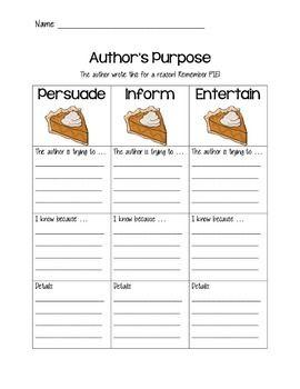 Author S Purpose With Images Authors Purpose Author S Purpose