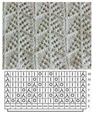 Photo of – Knitting pattern instructions