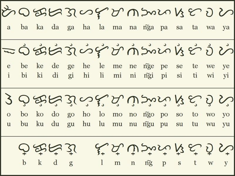 BAYBAYIN The ancient alphabet of the Maharlikans